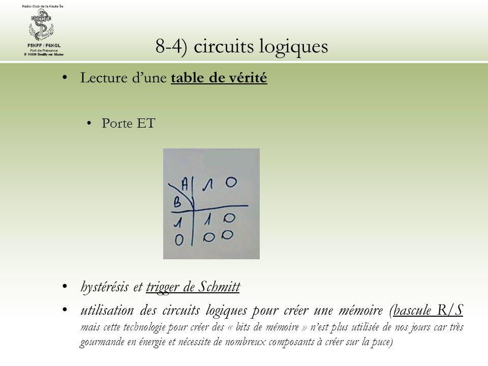 8-4) circuits logiques Lecture d'une table de vérité