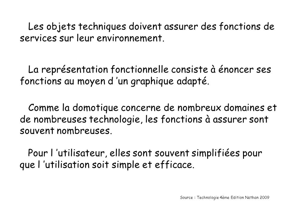 Source : Technologie 4ème Edition Nathan 2009