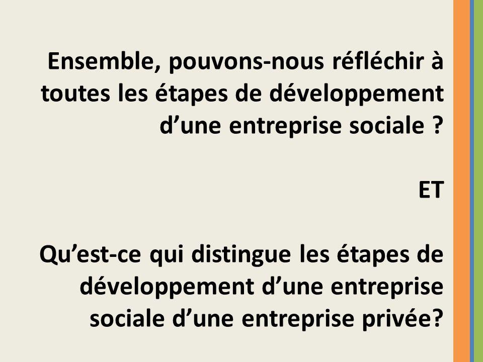 Ensemble, pouvons-nous réfléchir à toutes les étapes de développement d'une entreprise sociale
