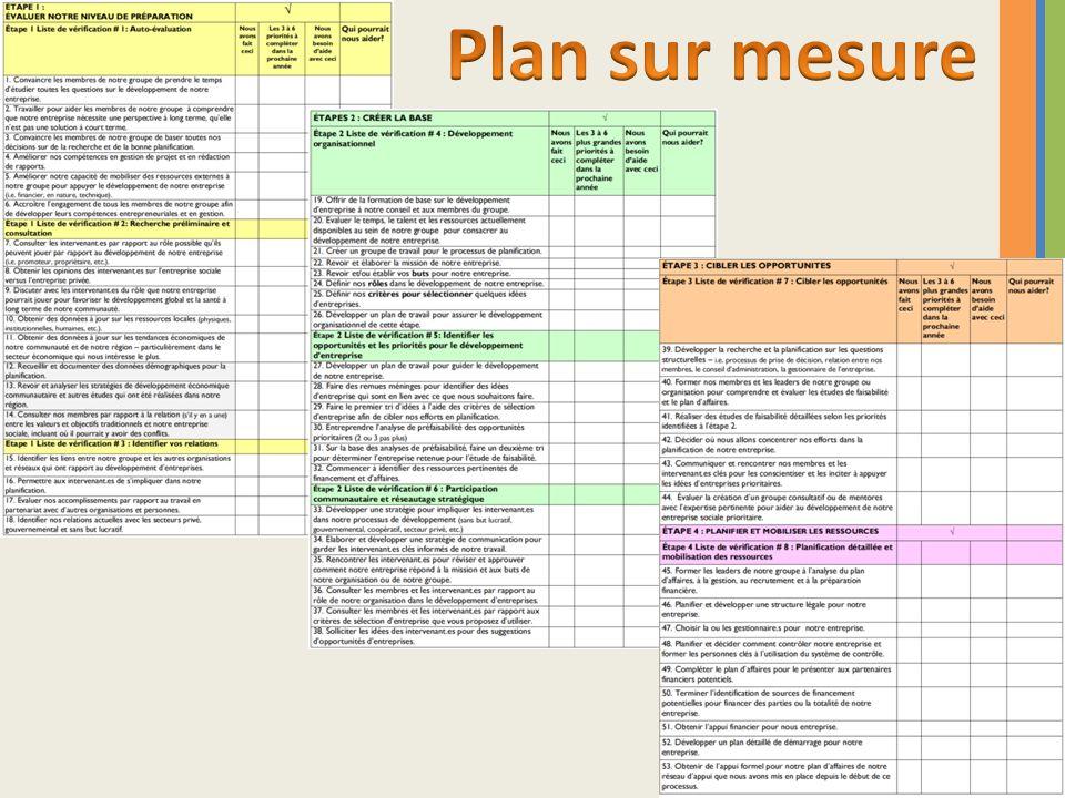 Plan sur mesure