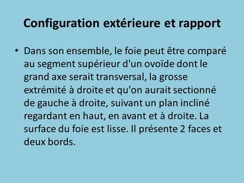 Configuration extérieure et rapport