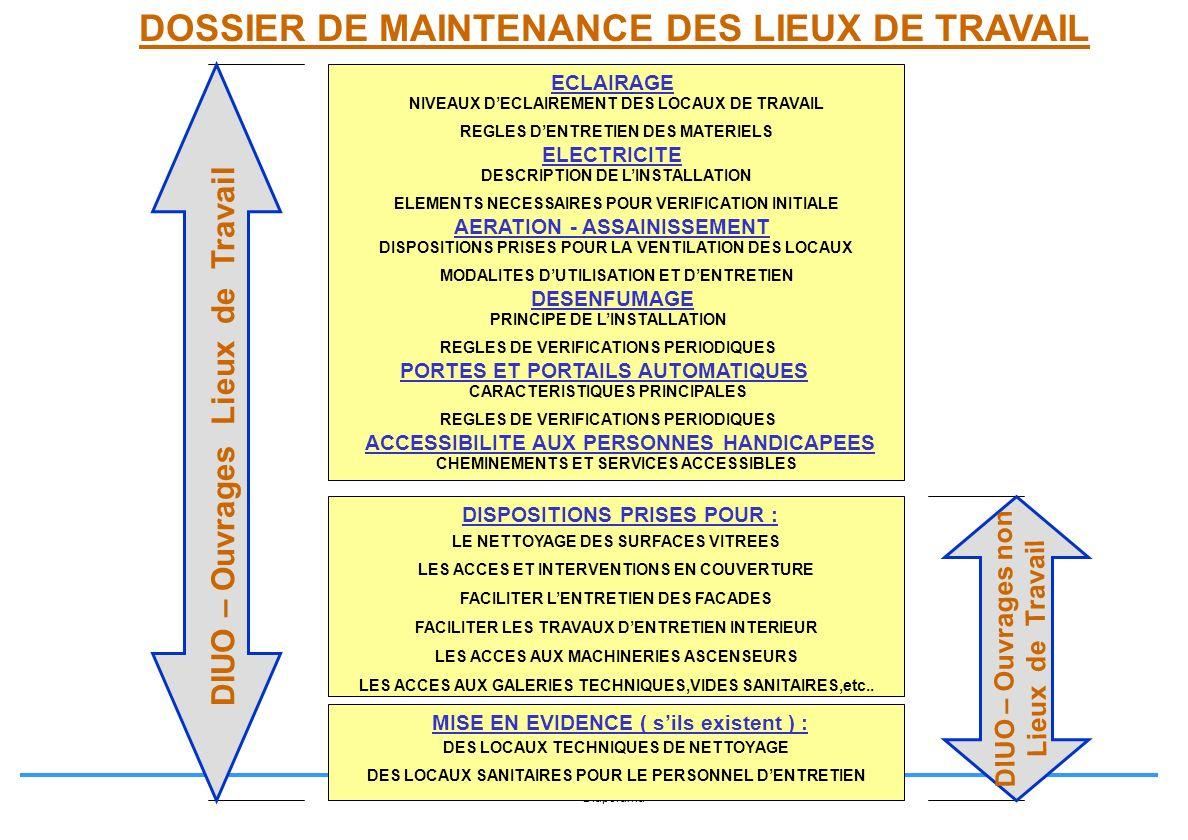 DOSSIER DE MAINTENANCE DES LIEUX DE TRAVAIL