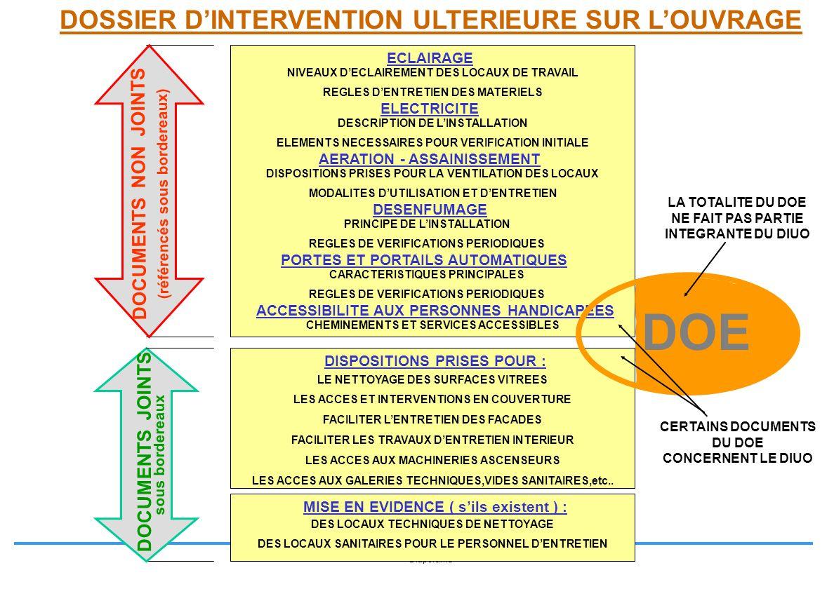 DOE DOE DOSSIER D'INTERVENTION ULTERIEURE SUR L'OUVRAGE