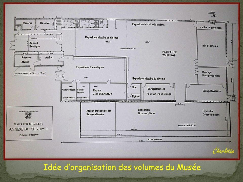 Idée d'organisation des volumes du Musée