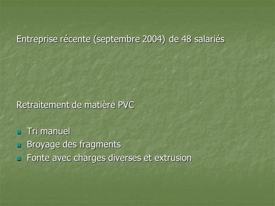Entreprise récente (septembre 2004) de 48 salariés