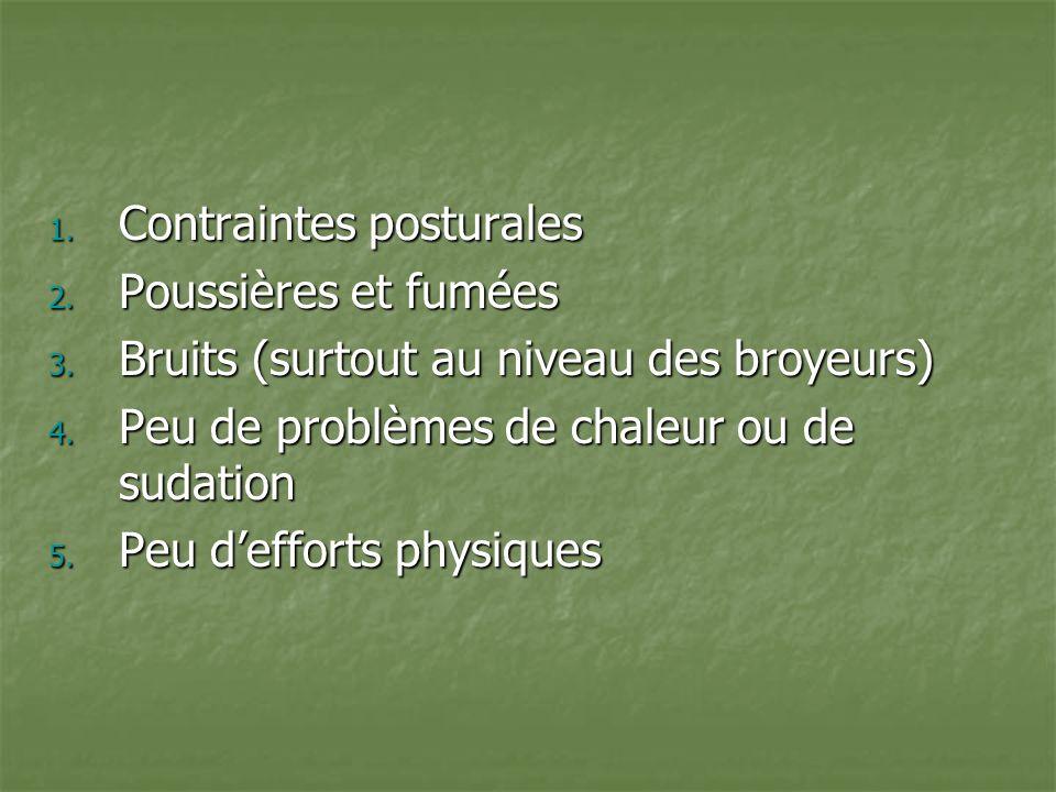 Contraintes posturales