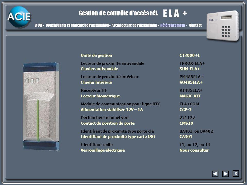 refe E L A + Gestion de contrôle d accès réf.