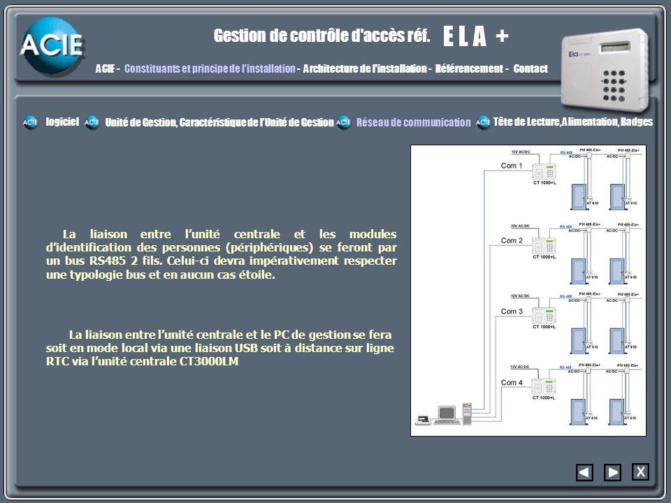 constit3 E L A + Gestion de contrôle d accès réf.