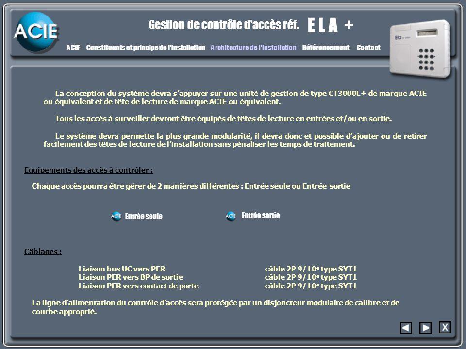 archi E L A + Gestion de contrôle d accès réf.