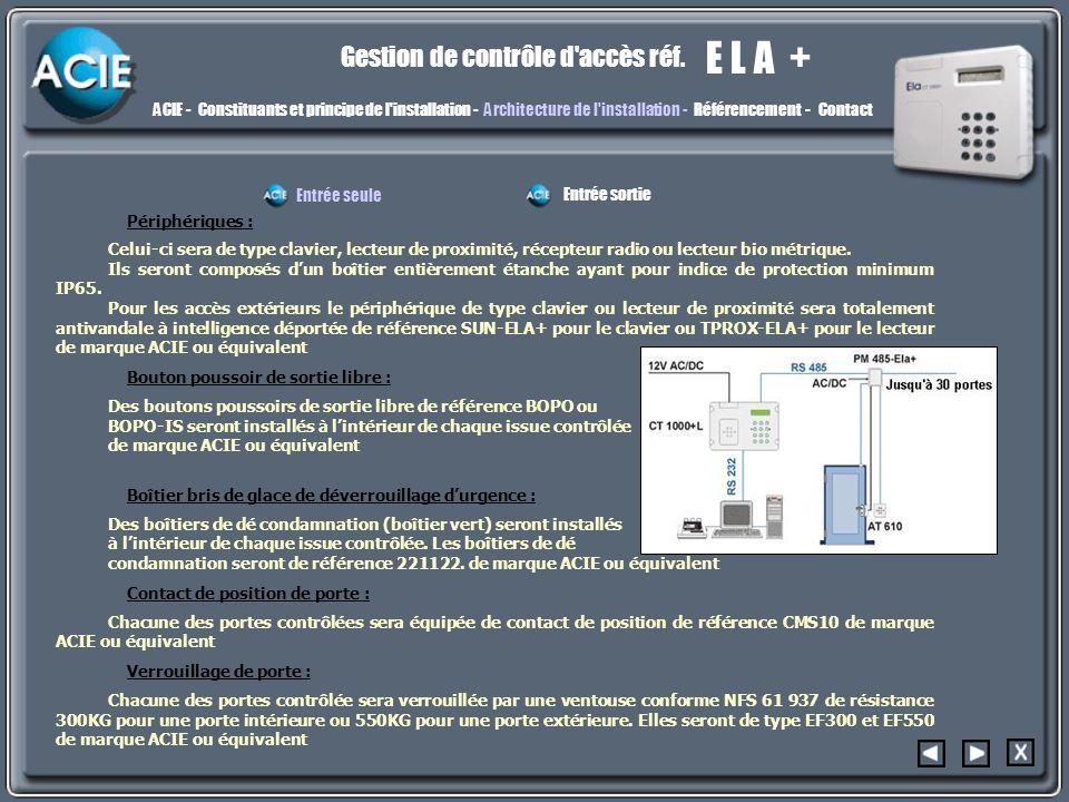 archi2 E L A + Gestion de contrôle d accès réf.