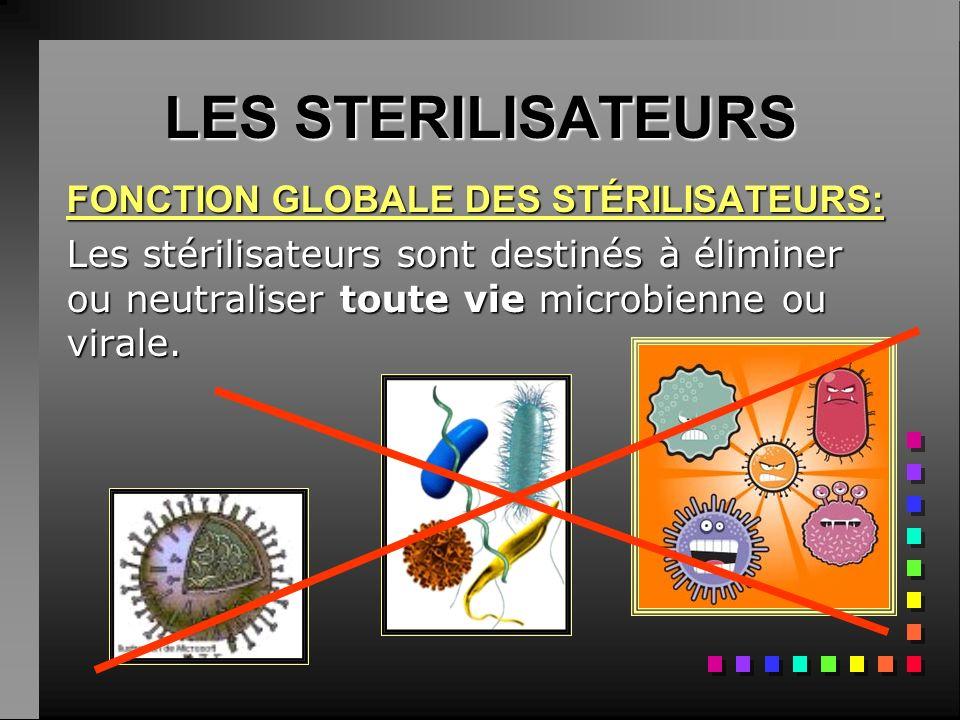 LES STERILISATEURS FONCTION GLOBALE DES STÉRILISATEURS: