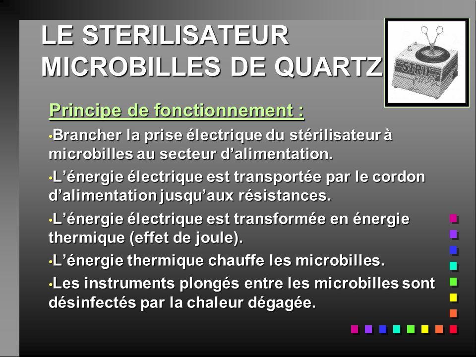 LE STERILISATEUR MICROBILLES DE QUARTZ