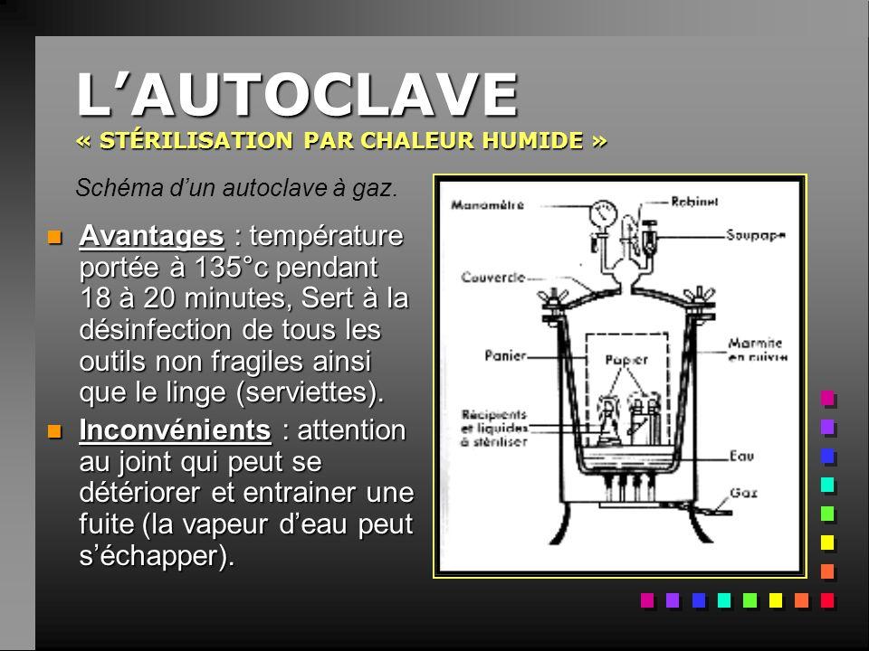 L'AUTOCLAVE « STÉRILISATION PAR CHALEUR HUMIDE »