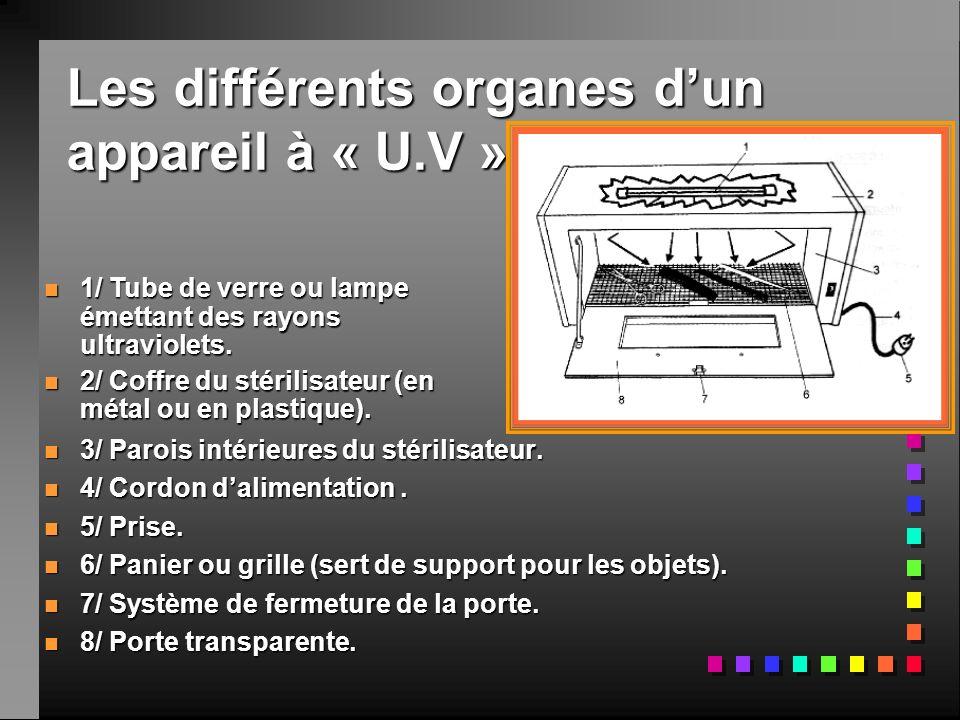 Les différents organes d'un appareil à « U.V »