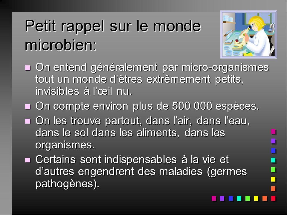 Petit rappel sur le monde microbien: