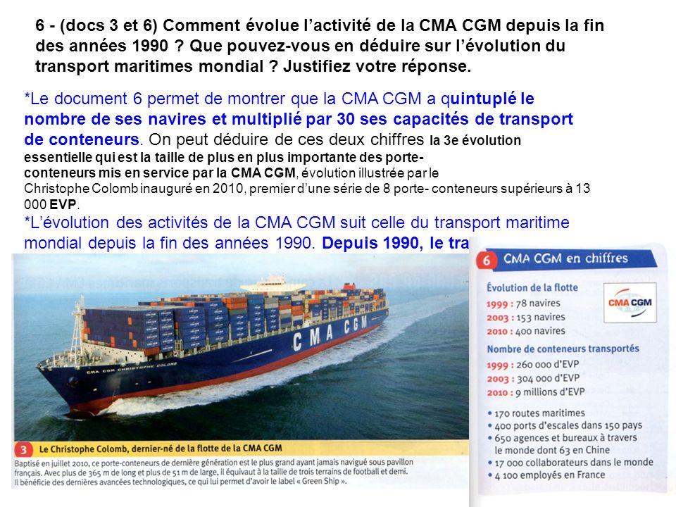 *Le document 6 permet de montrer que la CMA CGM a quintuplé le