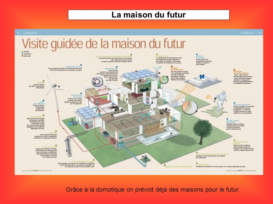 La maison du futur Grâce à la domotique on prévoit déjà des maisons pour le futur.