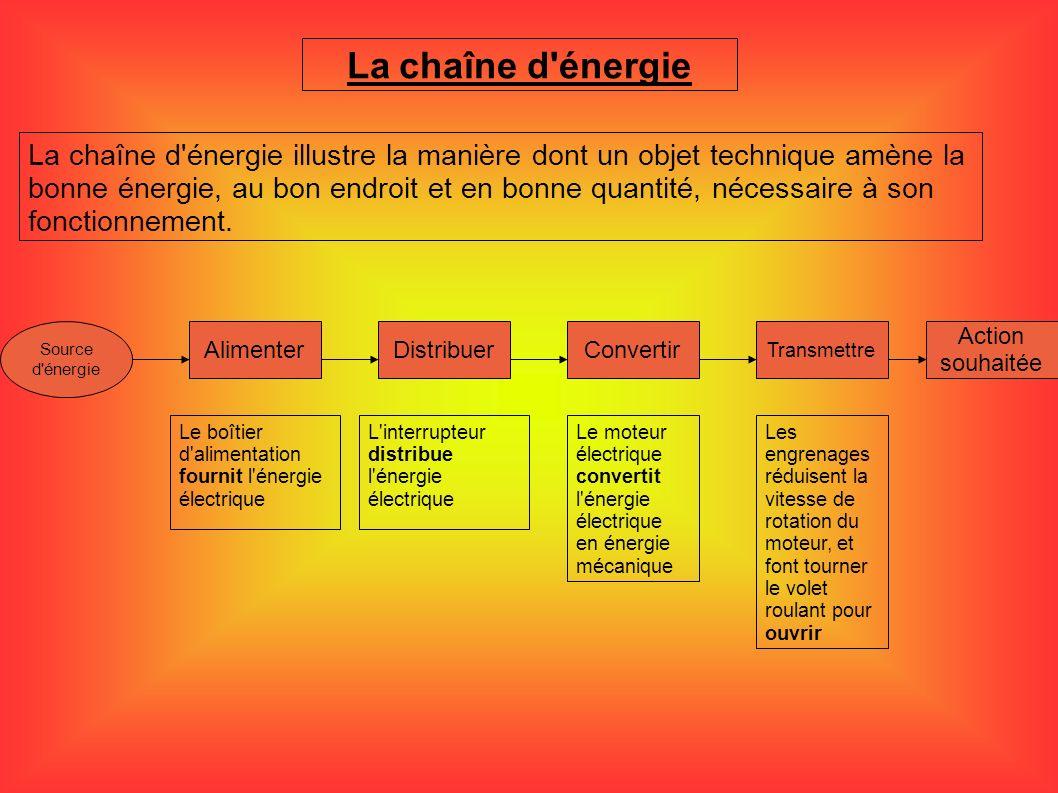 La chaîne d énergie