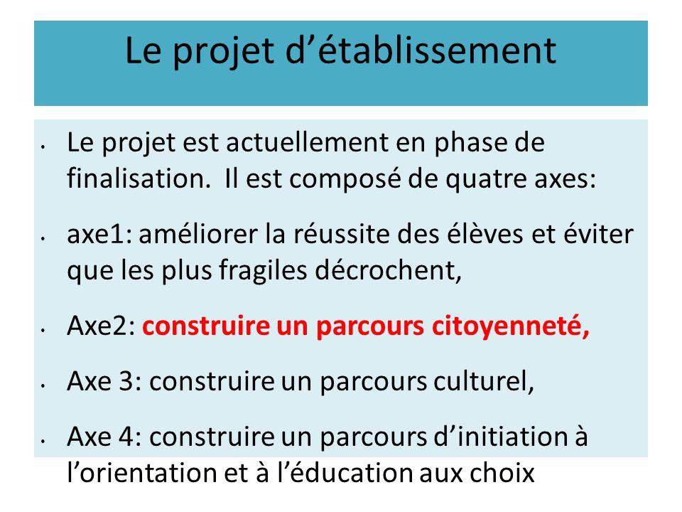 Le projet d'établissement