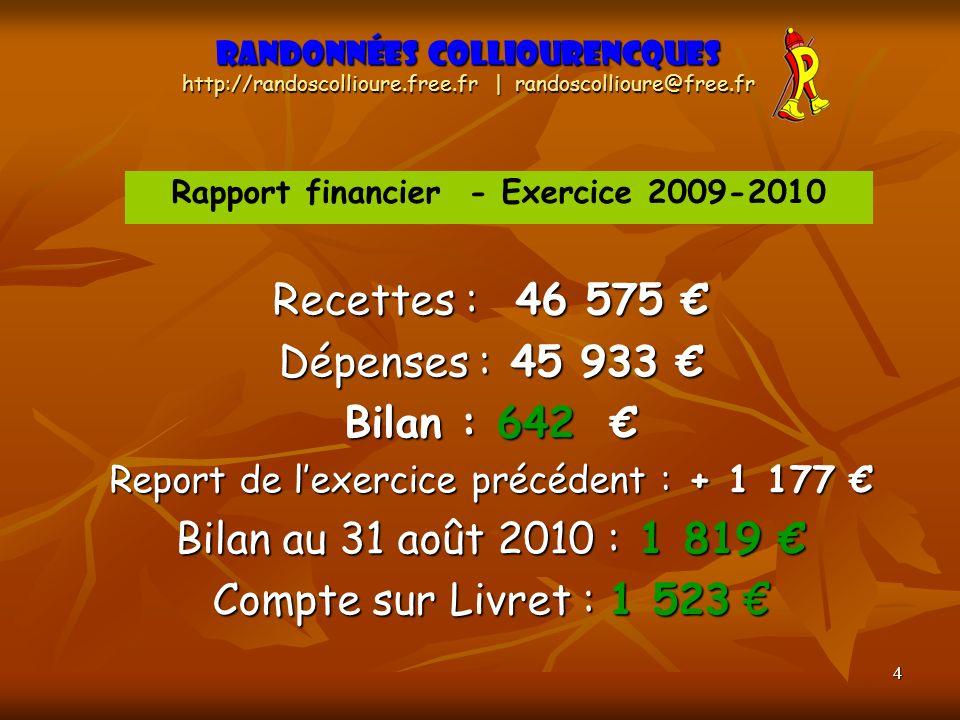 Rapport financier - Exercice 2009-2010