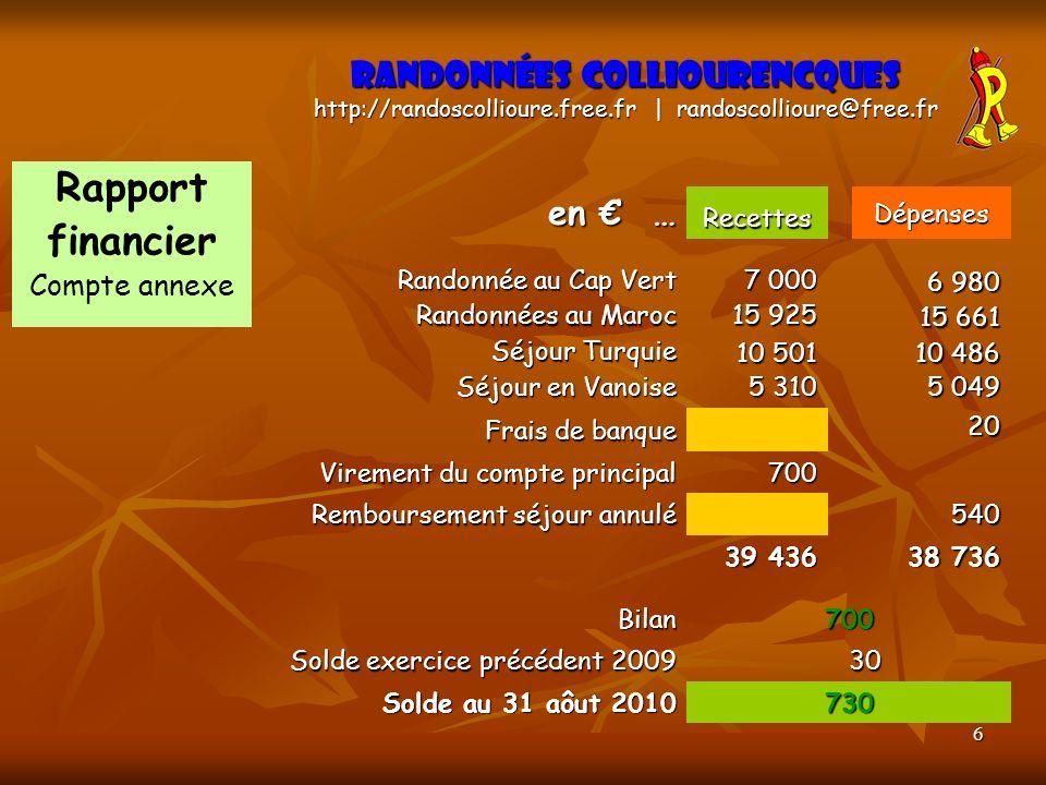 Rapport financier Randonnées Colliourencques en € … Compte annexe