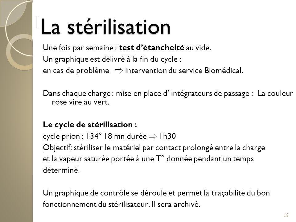 La stérilisation LA STERILISATION