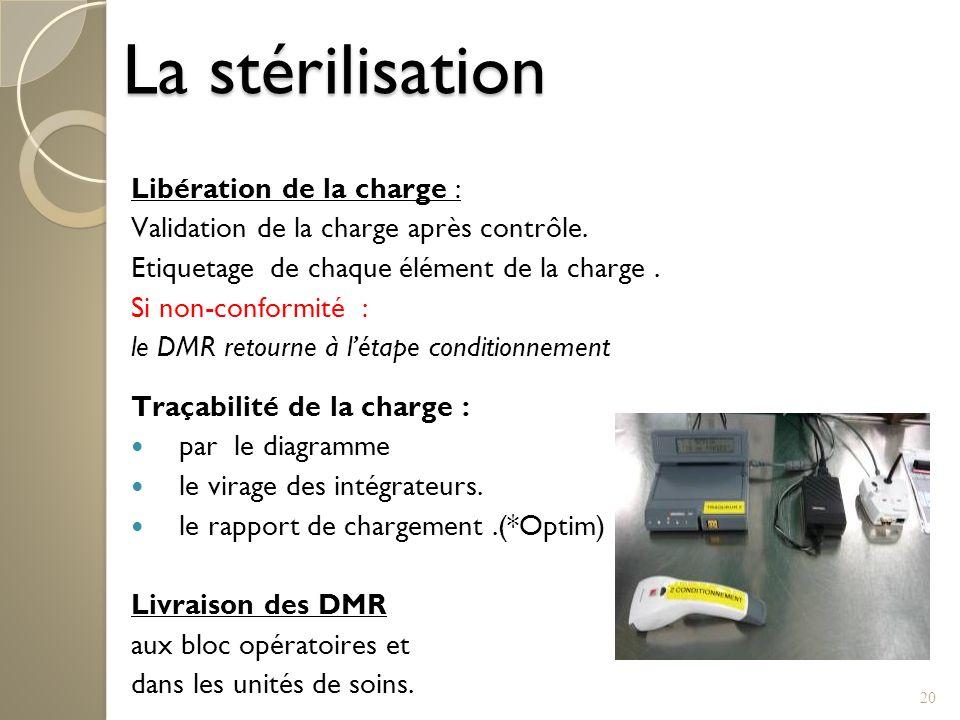 La stérilisation Libération de la charge :