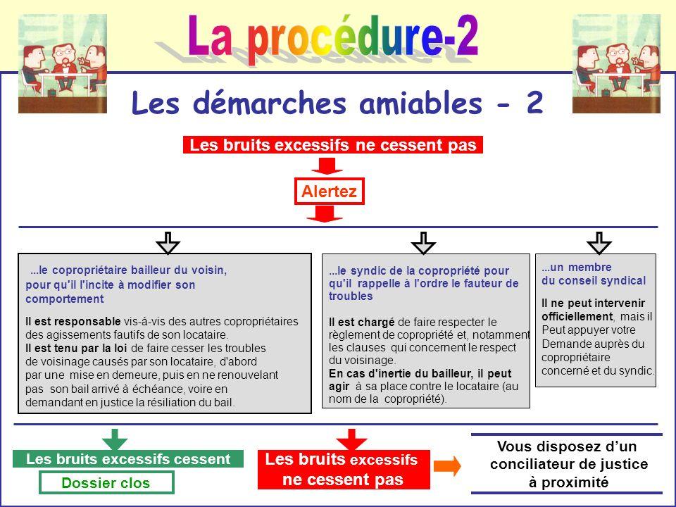La procédure-2 Les démarches amiables - 2