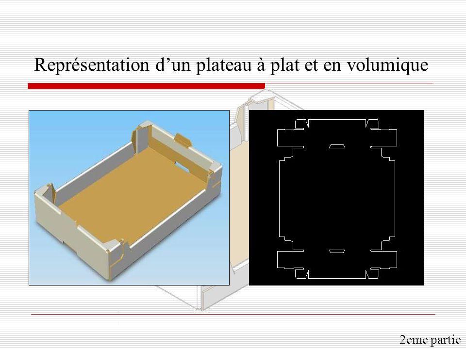 Représentation d'un plateau à plat et en volumique