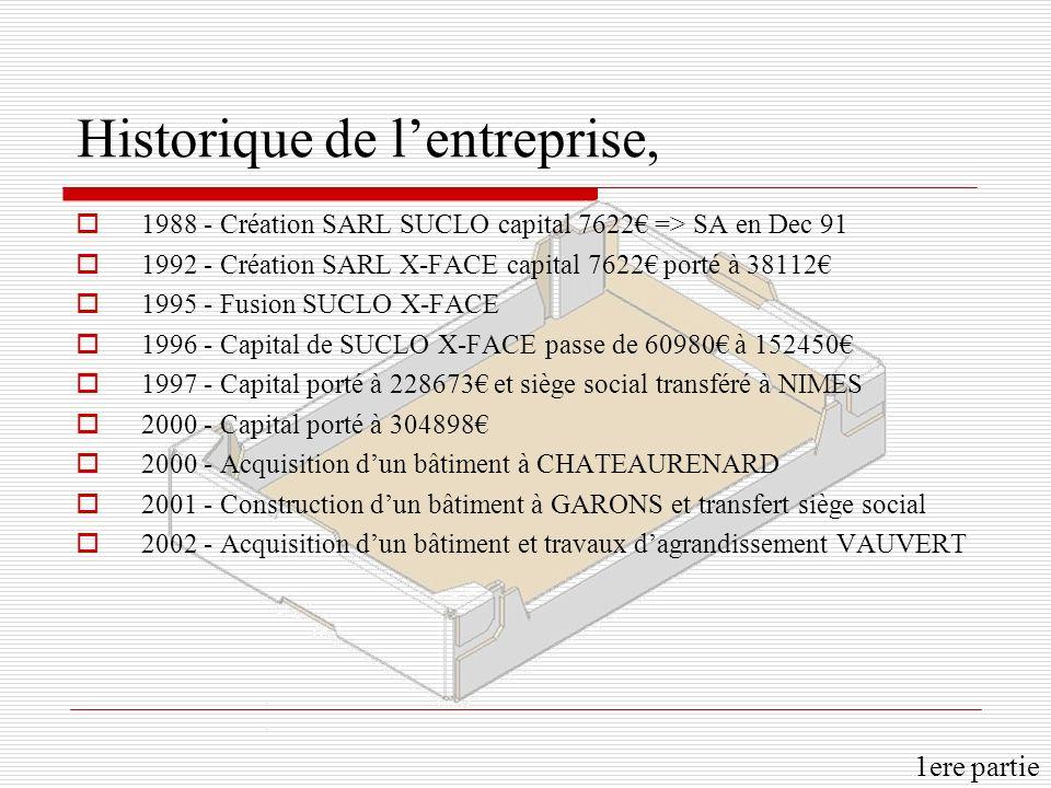 Historique de l'entreprise,