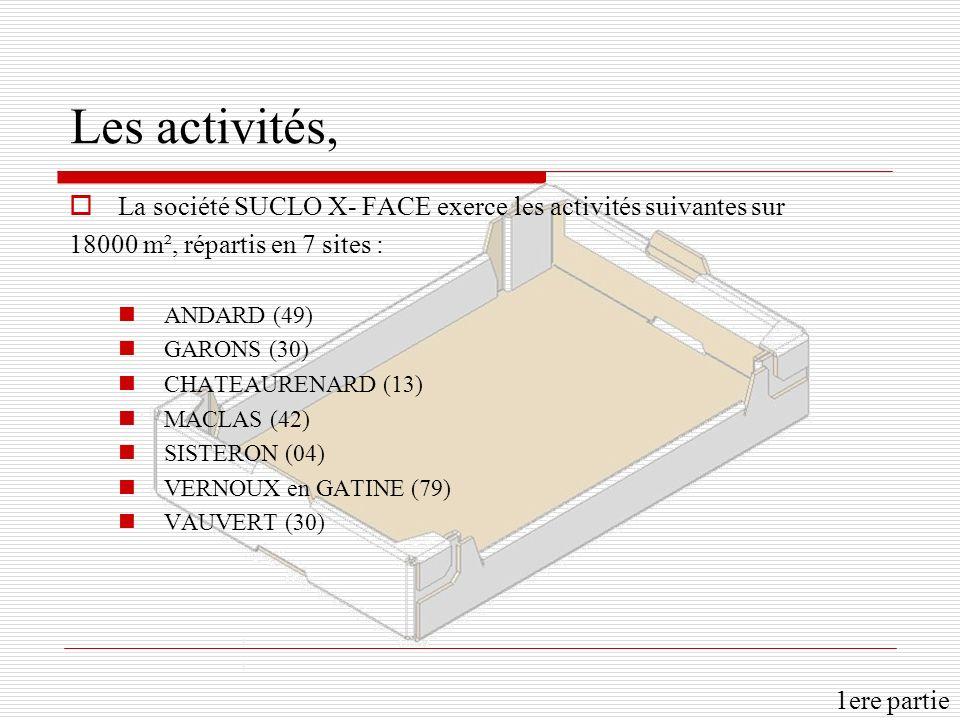 Les activités, La société SUCLO X- FACE exerce les activités suivantes sur. 18000 m², répartis en 7 sites :