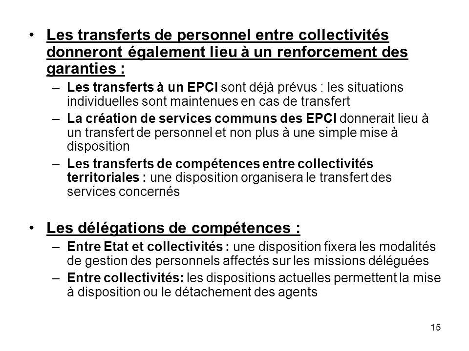Les délégations de compétences :