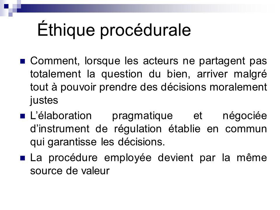 Éthique procédurale