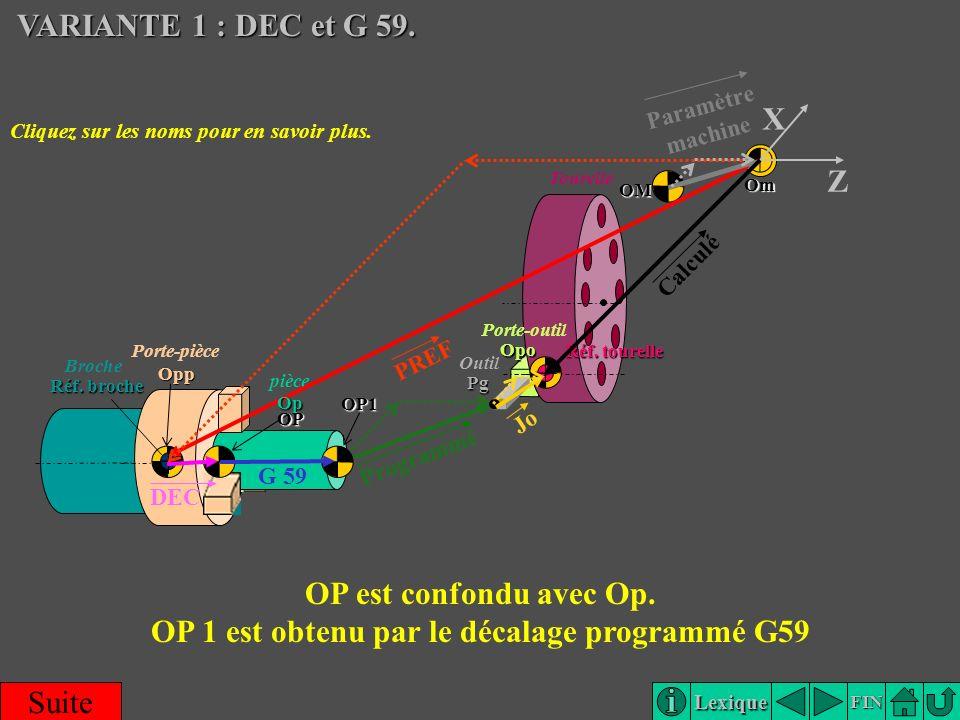 OP 1 est obtenu par le décalage programmé G59