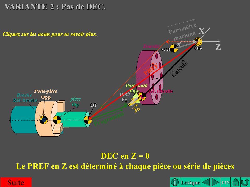 Le PREF en Z est déterminé à chaque pièce ou série de pièces