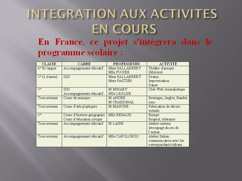 INTEGRATION AUX ACTIVITES EN COURS