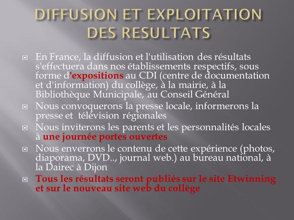 DIFFUSION ET EXPLOITATION DES RESULTATS