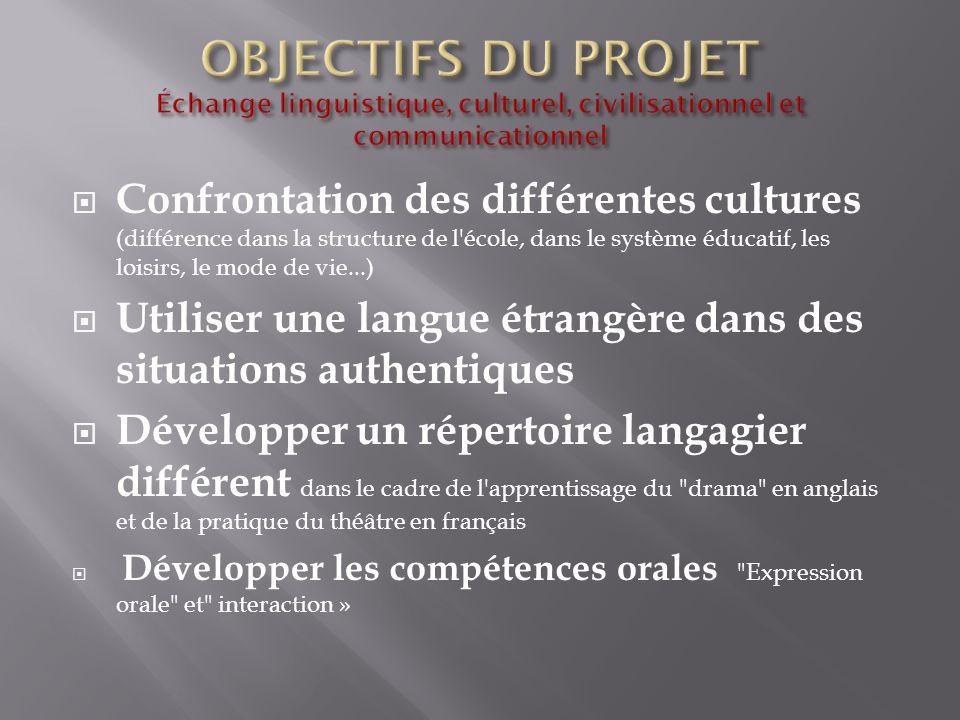 OBJECTIFS DU PROJET Échange linguistique, culturel, civilisationnel et communicationnel