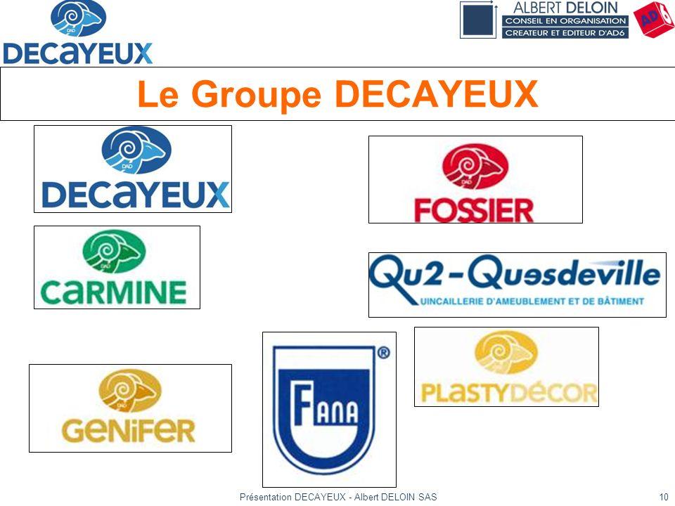 Présentation DECAYEUX - Albert DELOIN SAS