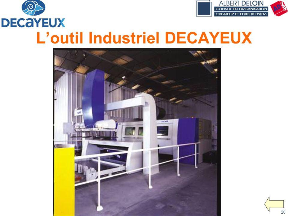 L'outil Industriel DECAYEUX