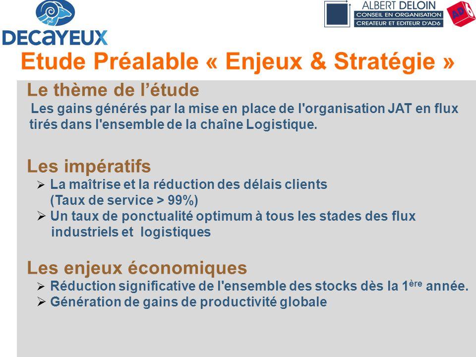 Etude Préalable « Enjeux & Stratégie »