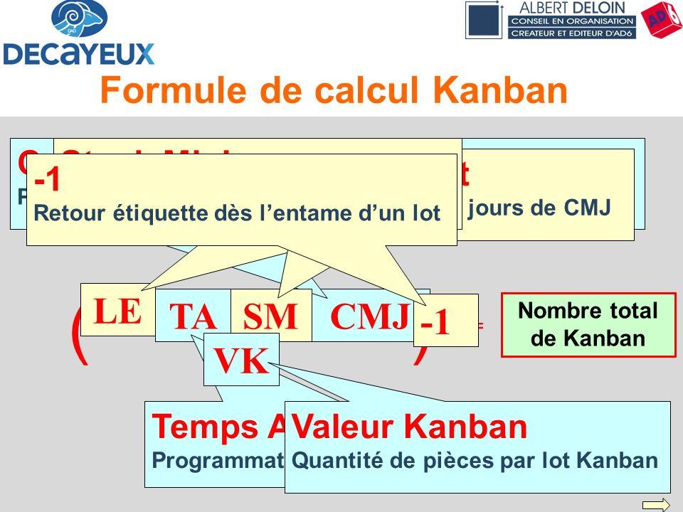 Formule de calcul Kanban