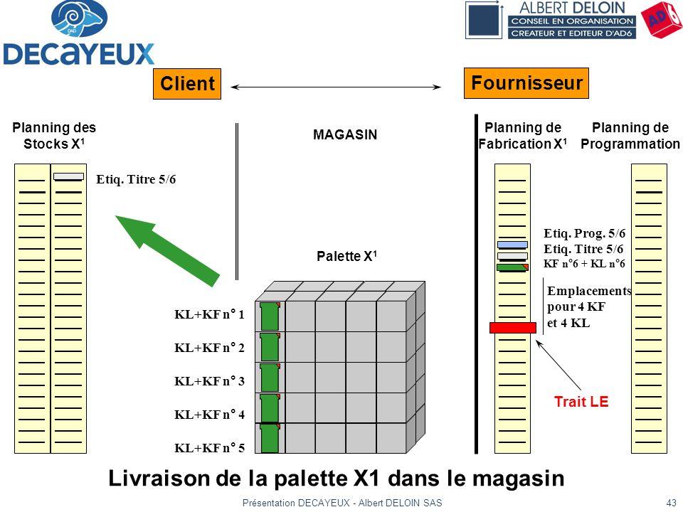 Planning de Fabrication X1 Livraison de la palette X1 dans le magasin