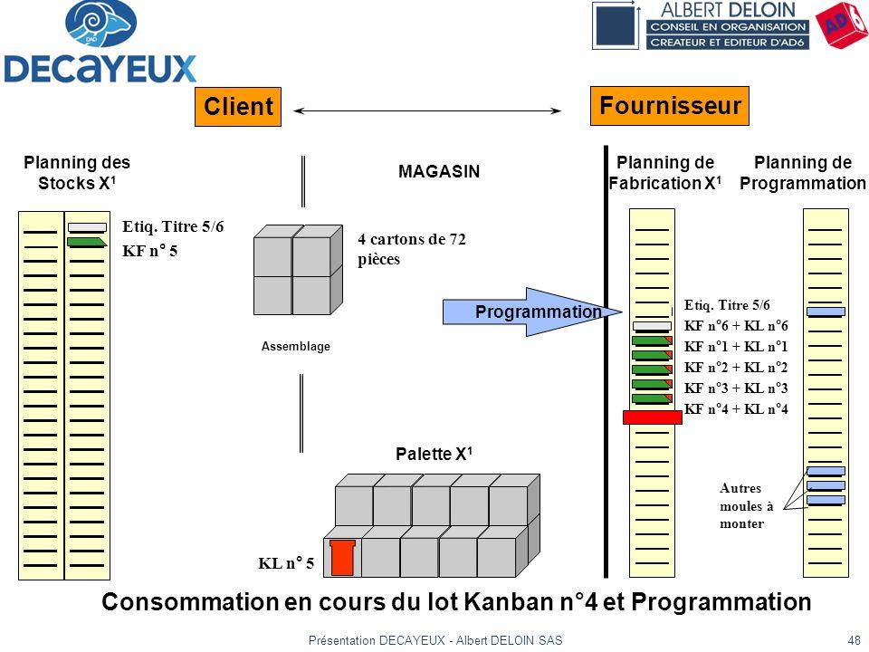 Planning de Fabrication X1