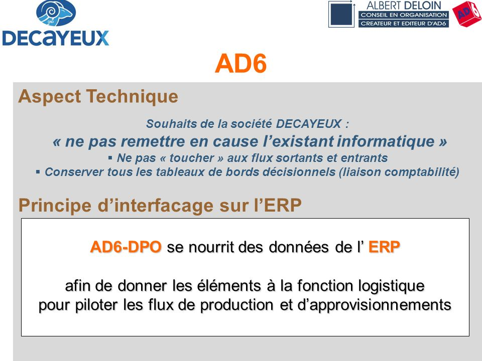 AD6 Aspect Technique Principe d'interfacage sur l'ERP