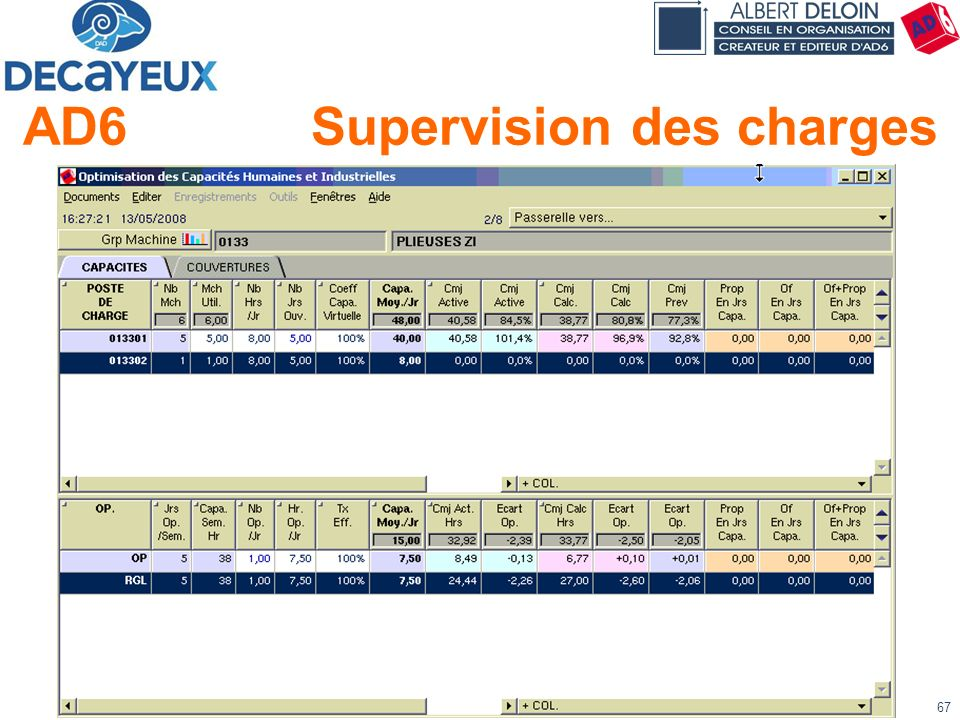 AD6 Supervision des charges
