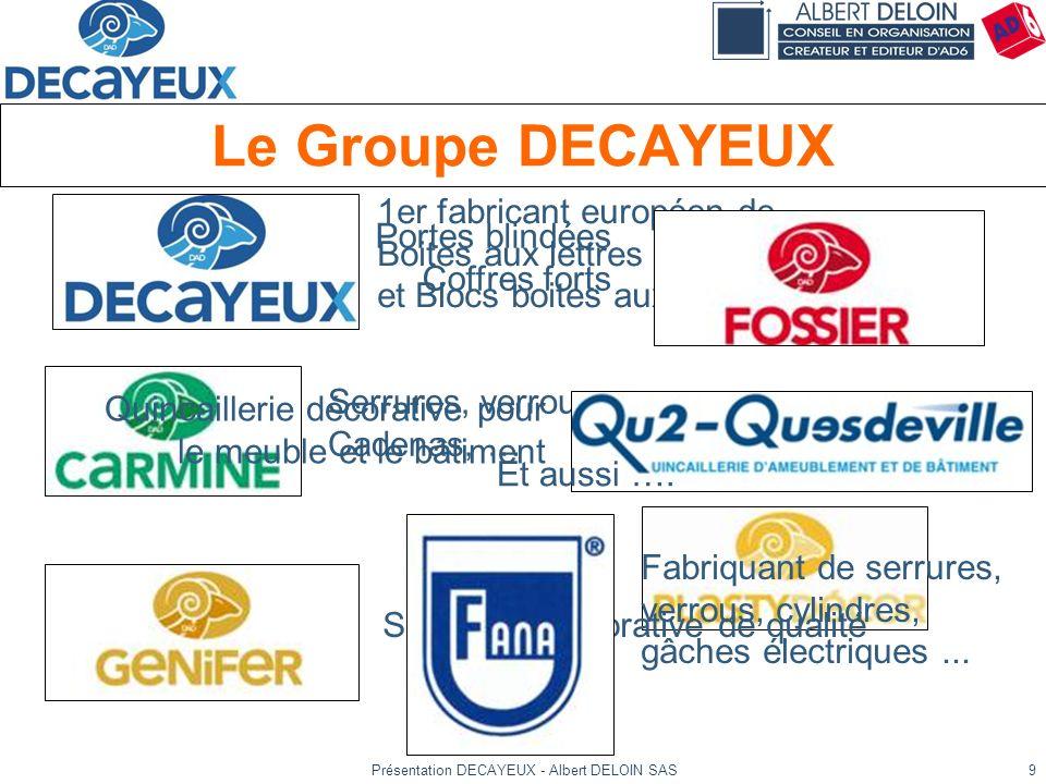 Le Groupe DECAYEUX 1er fabricant européen de Boites aux lettres