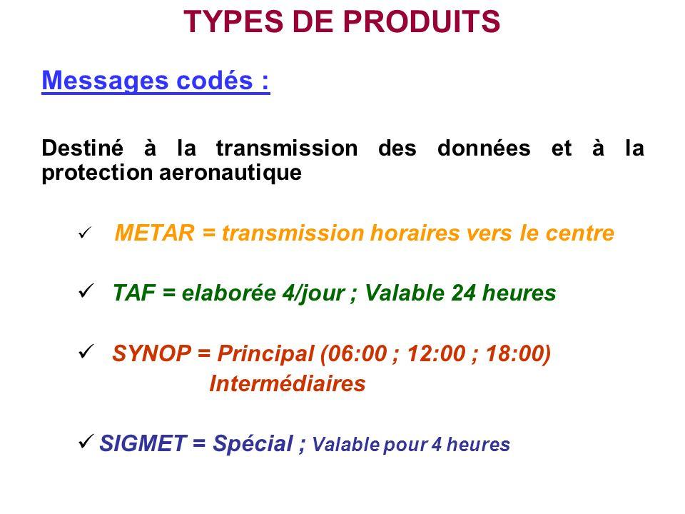TYPES DE PRODUITS Messages codés :