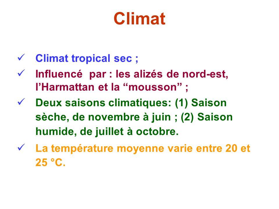 Climat Climat tropical sec ;