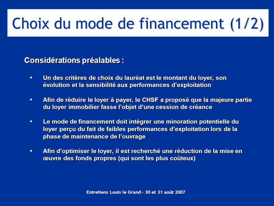 Choix du mode de financement (1/2)
